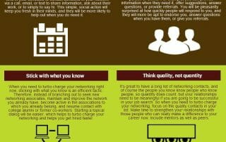 Infographic: 5 Ways To Improve Your Job Search Networking Results