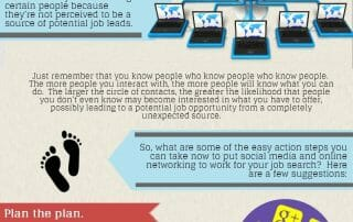 Infographic: Tips For Online Networking During Your Job Search