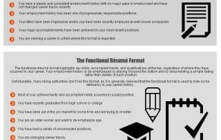 Infographic: A Simple Formula for Creating a Kick-Ass Resume Format