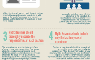 Infographic: 5 Common Resume Writing Myths to Avoid