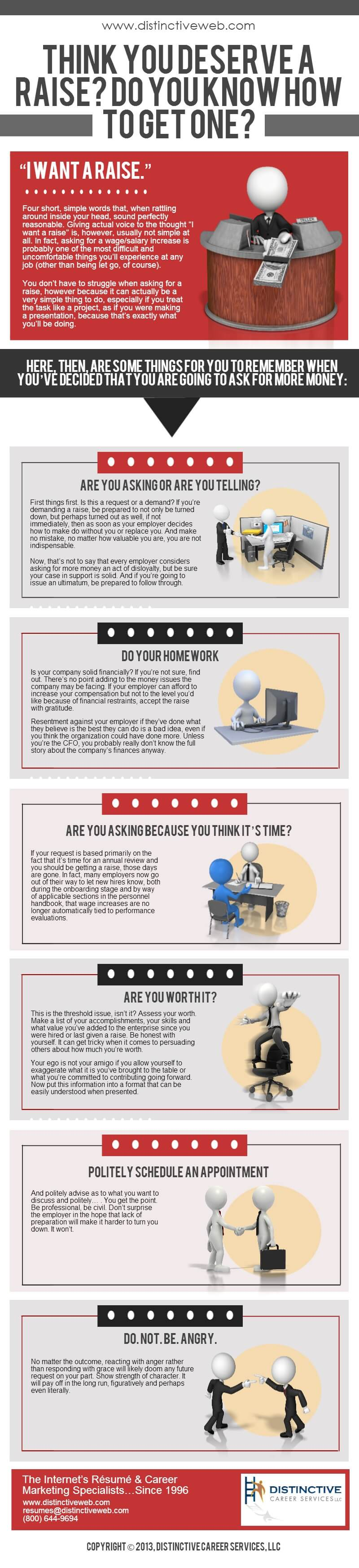 How to ask for a raise and increase your salary - infographic
