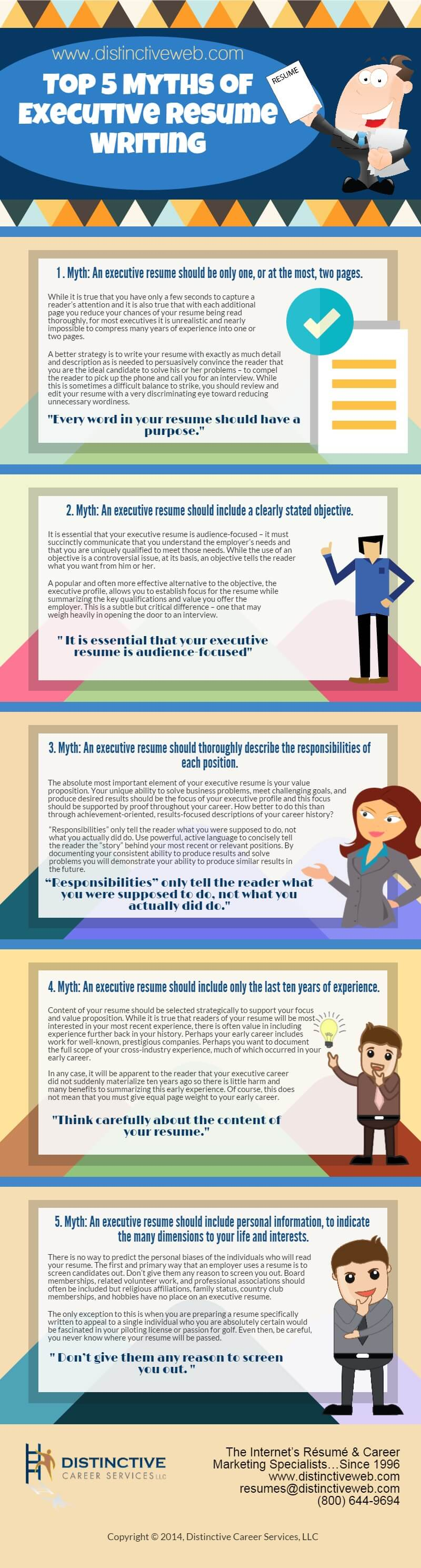 Infographic: Top 5 Myths of Executive Resume Writing