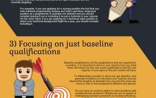 Infographic: 5 Ways that Job Seekers Sabotage Themselves with their Resume