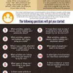 Infographic: Quick Tips to Help You Define the Career of Your Dreams