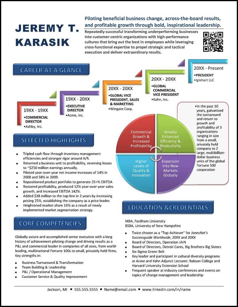 graphic resume value profile example 1